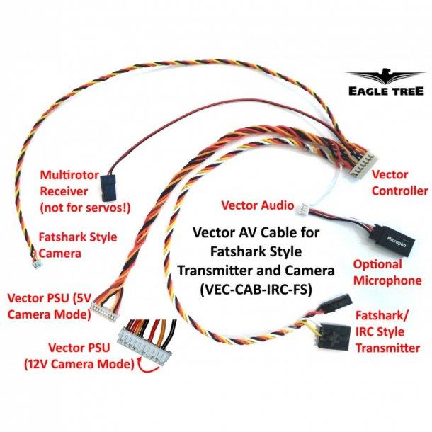 Plug & Play AV kabel til Fatshark/IRC.